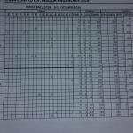 Campeonato Indoor CV Enganches - HIPICA BALLESTER